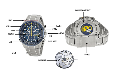 Parts-of-watch